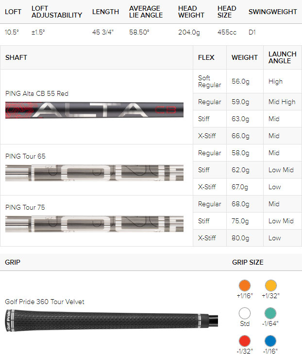 Ping G410 SFT Golf Driver Spec Chart