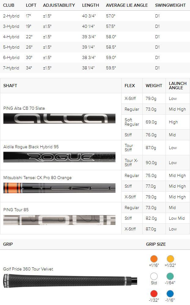 Ping G425 Golf Hybrid (Custom Fit) Spec Chart