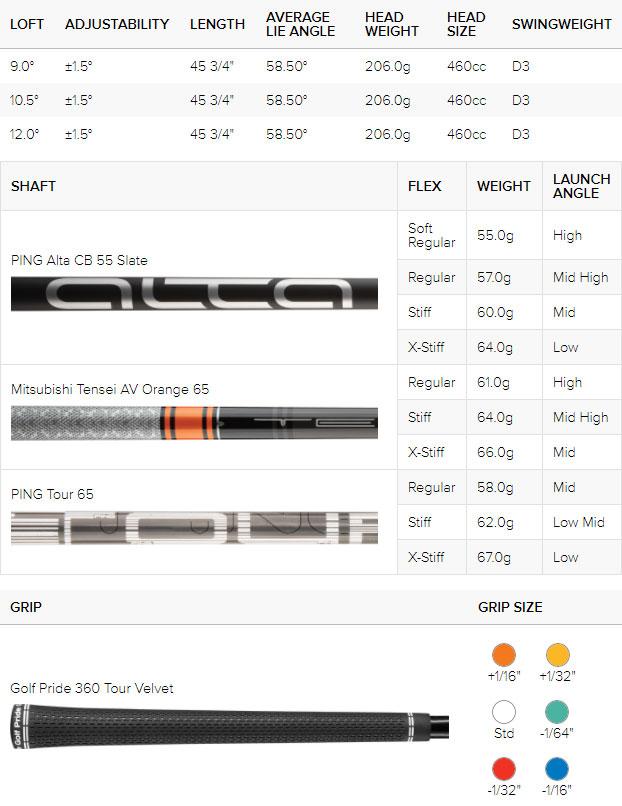 Ping G425 Max Golf Driver (Custom Fit) Spec Chart