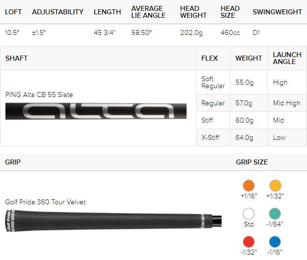 Cuadro de especificaciones del controlador de golf Ping G425 SFT (ajuste personalizado)