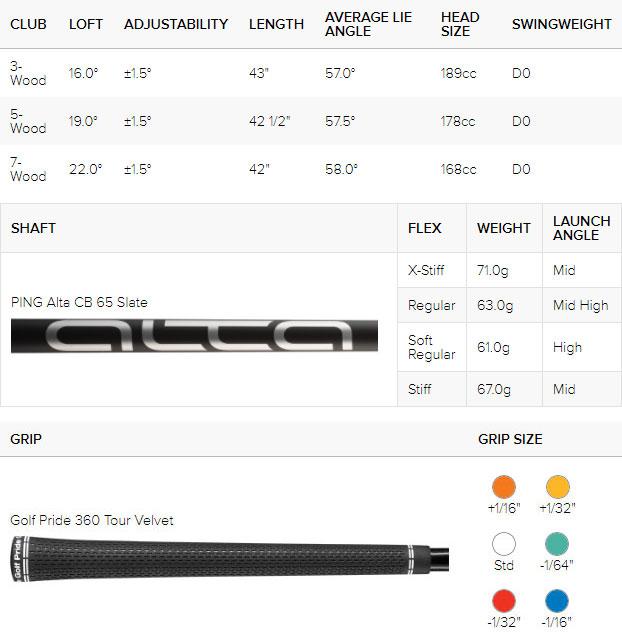 Ping G425 SFT Golf Fairway Wood (Custom Fit) Spec Chart