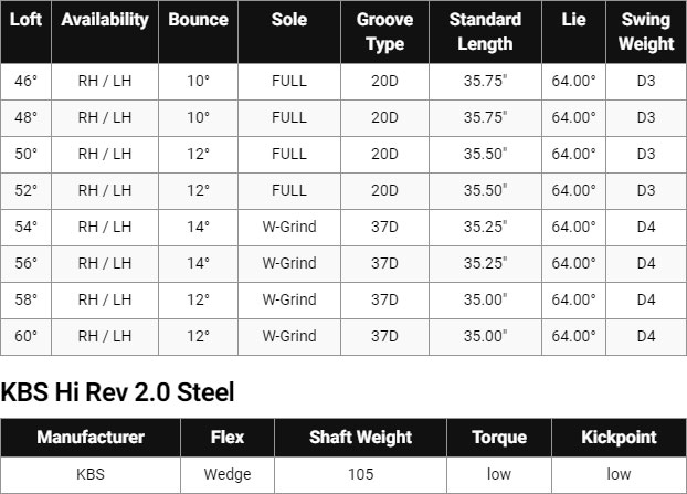 Callaway Mack Daddy CB Brushed Chrome Golf Wedge Spec Chart