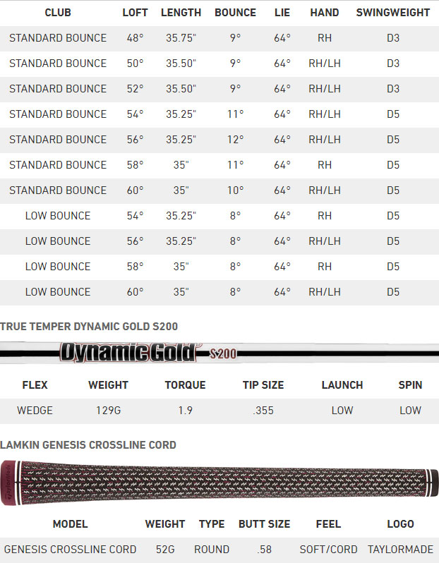TaylorMade Milled Grind 2 Satin Chrome Golf Wedge Spec Chart