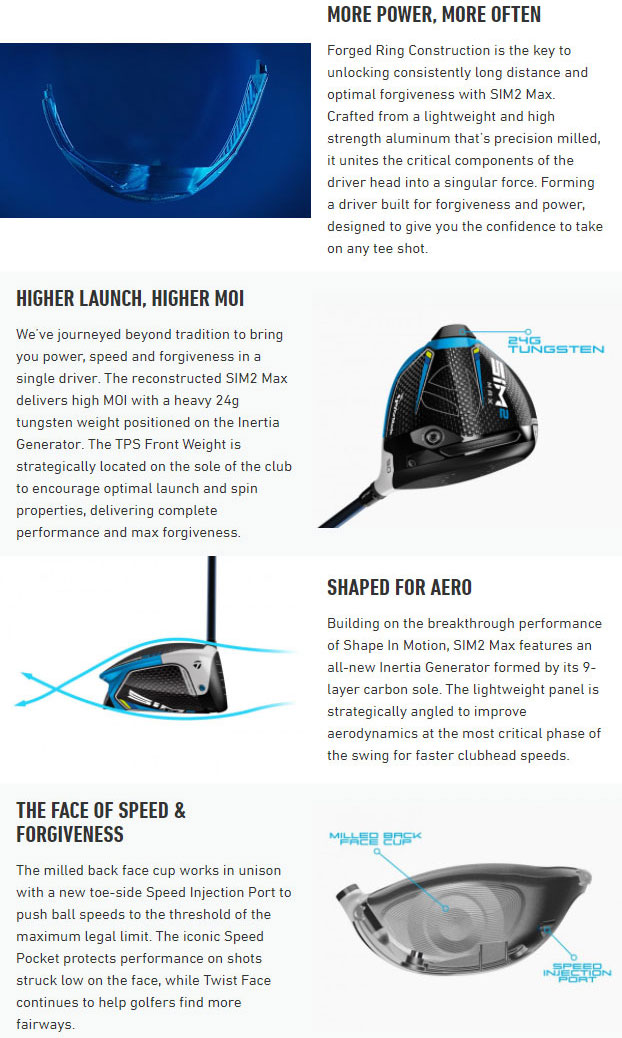 TaylorMade SIM 2 Max Golf Driver Tech Info