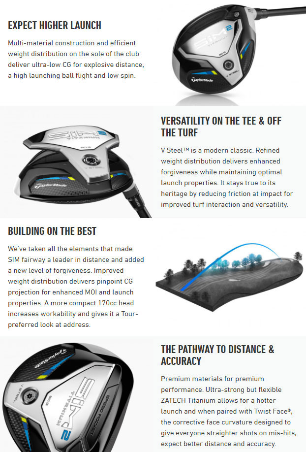TaylorMade SIM 2 Titanium Golf Fairway Wood Tech Info